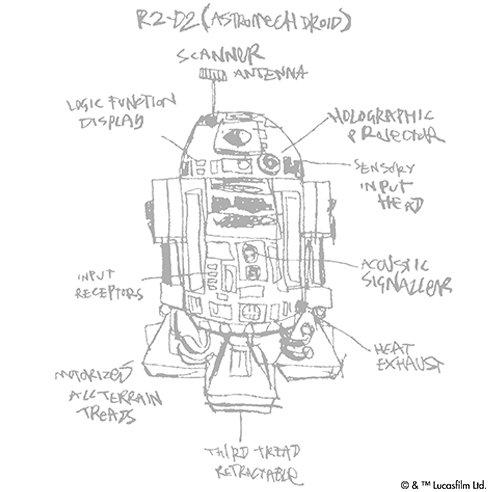 M1167 R2-D2 ドローイング カラー画像1